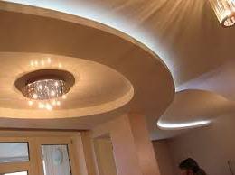 подвесной гипсокартонный потолок фото