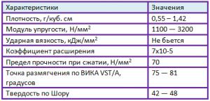 потолочные пвх панели характеристики таблица