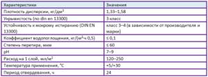 клеевая краска характеристики таблица