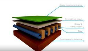 кварцвиниловая плитка на теплый пол фото