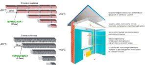 Жидкое керамическое теплоизоляционное покрытие Термосилат характеристики