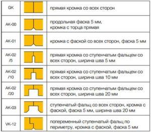 Кромки систем Герадизайн