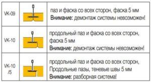 система Т-образных направляющих Нeradesign 35/38