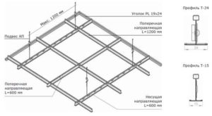 конструкция LAY-IN