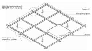 потолочная система LAY-IN TEGULAR-24