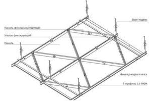 потолочная система LAY-IN TR-15