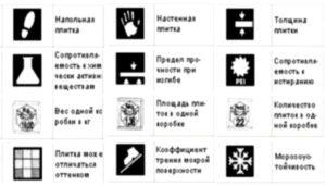 Как правильно выбрать плитку для пола, пиктограммы
