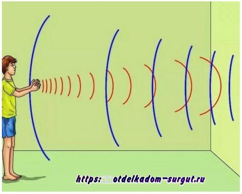 Принцип отражения звука