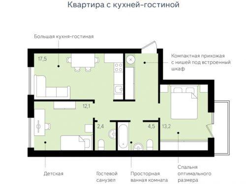 Средняя по размеру гостиная