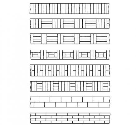 Типы рисунков паркетной доски по ГОСТ