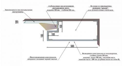 Конфигурация короба под светодиодную ленту