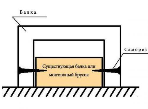 Монтаж балки на закладной брус