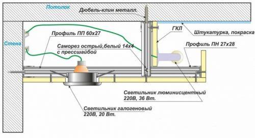 Схема со встроенным и скрытым освещением