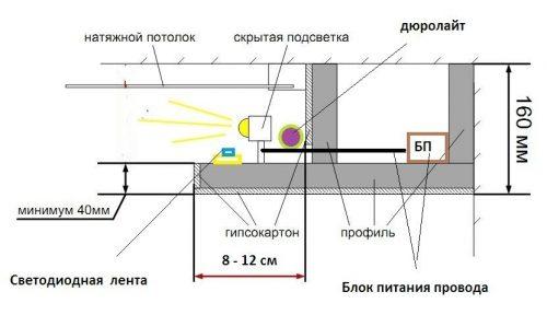 Устройство подвесного потолка из гипсокартона с комбинированной подсветкой