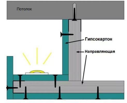 Вариант размещения светодиодной ленты в нише
