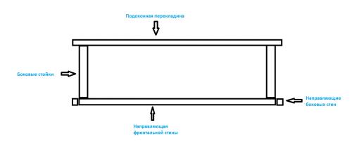 Собранная рама каркаса для передней стенки