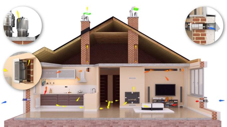Монтаж вентиляции в загородном доме – схема движения воздушных масс в помещениях