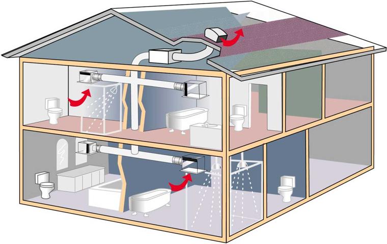 Схематическое изображение вентиляционных каналов в двухэтажном доме
