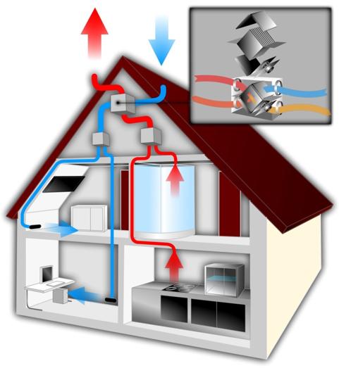 Система принудительной вентиляции частного дома в виде схемы