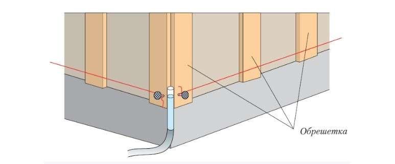 Разметка стены по водяному уровню